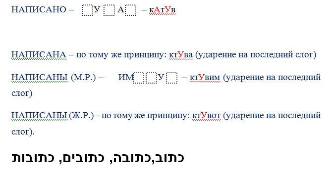 иврит глаголы