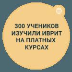 300-chelovek