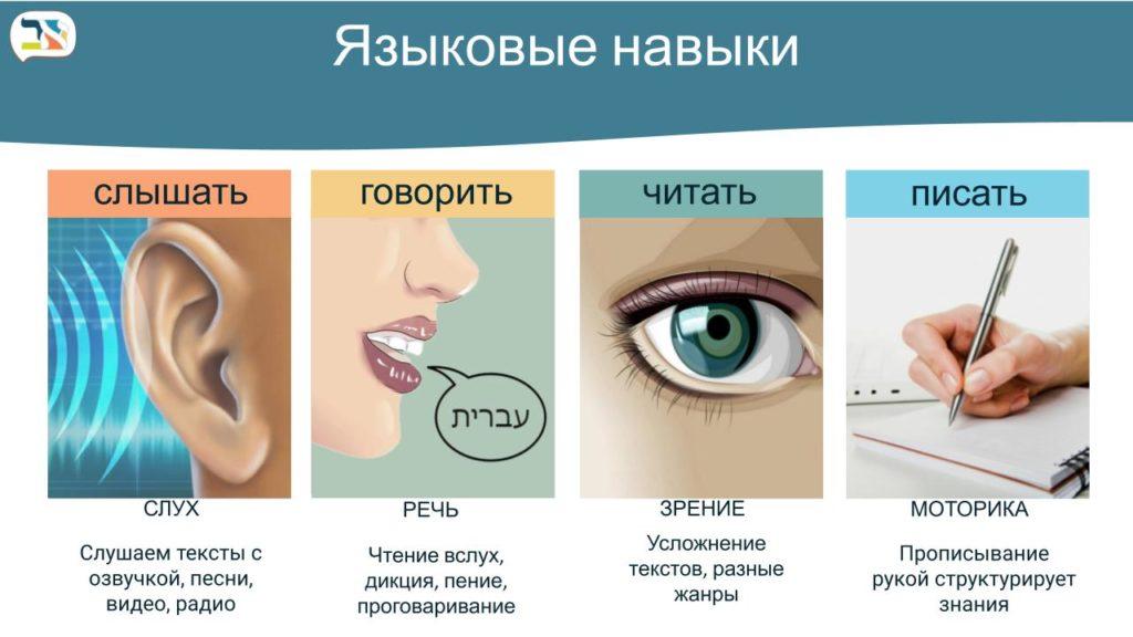 языковые навыки иврита